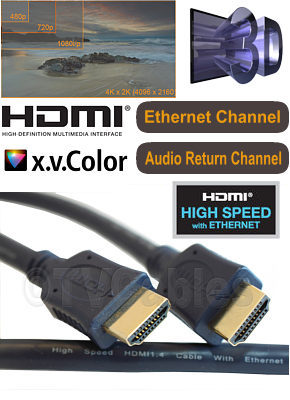 10m Hdmi Cable High Speed with Ethernet for HDMI 2.0 and 1.4