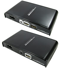 HDMI Over Powerline Extender up to 300m